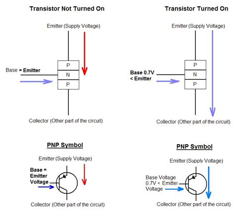 transistor pnp meaning the answer is 42 how do you use pnp transistors