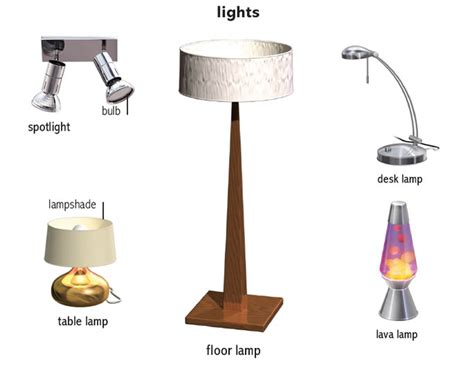 Light Definition by Light 1 Noun Definition Pictures Pronunciation And