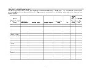 Resource Planning Template by Resource Plan Template Hashdoc