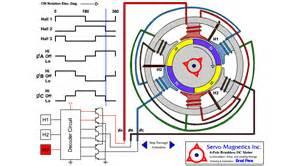 automobile bldc blower heater motor control board bldc