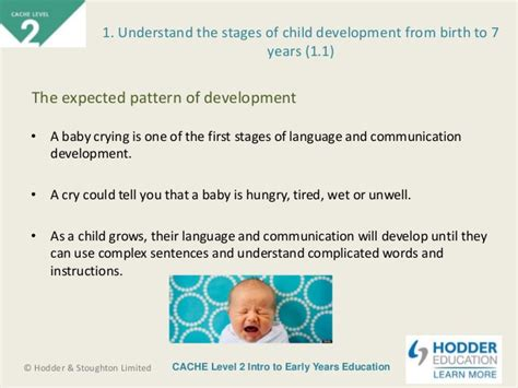 expected pattern of language and communication development unit 10 power point
