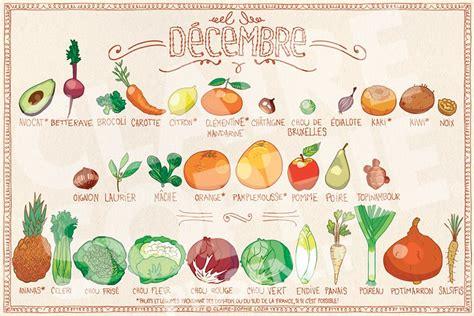 l fruit et legume fruits et l 233 gumes de d 233 cembre actubio