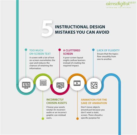 instructional design using powerpoint 83 best infographics images on pinterest info graphics
