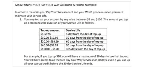 pay as you go wind mobile wind mobile introduces a prepaid option called quot pay your way quot