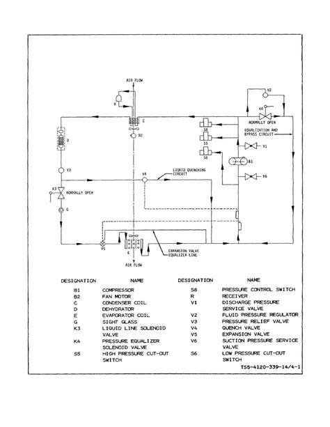 godrej refrigerator wiring diagram