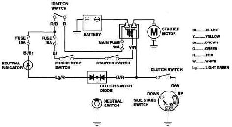 cb600f hornet electric starter wiring diagramcircuit