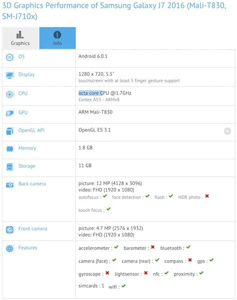 Harga Samsung J7 All Series samsung galaxy j7 2016 shows up in benchmark with