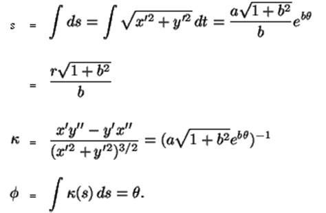 inductor wheeler formula logarithmic spiral formula invitations ideas