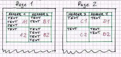java layout engine java tables in pdf with horizontal page breaks stack