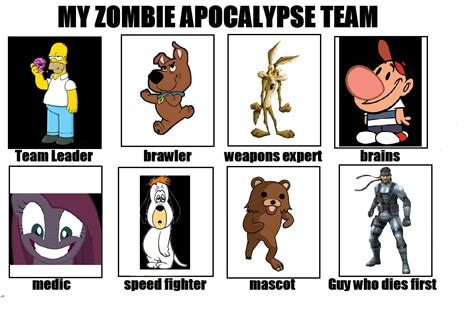 Zombie Apocalypse Team Meme - ping team fortress 2 know your meme memes