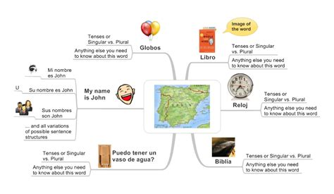 idea map 342 learning spanish or other foreign languages