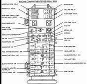 Where Do I Get A Diagram Of 1996 Ford Ranger Fuse Box