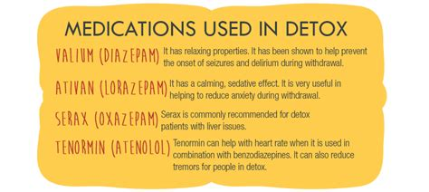 Medication To Help With Detox by What Is Detox