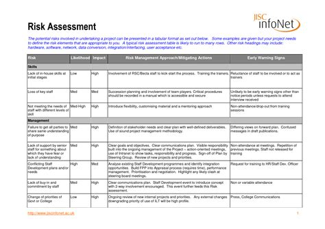template for risk assessment risk assessment template tristarhomecareinc