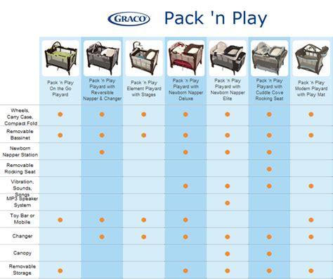 how to make a pack n play more comfortable 36 weeks pack n play options baby kerf