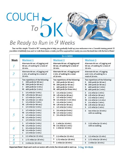 couch to 5k training plan pdf couch to 5k healthscope