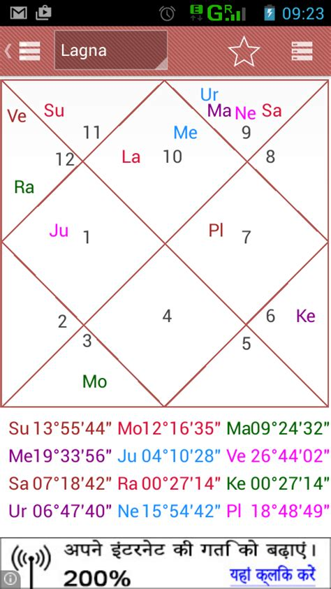 saturn in the 12th house i have rahu venus conjunction in the 12th house of my natal chart ascendan my