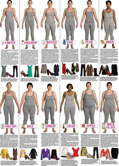 what to wear for your photoshoot body types rectangle shape part four virginia senior trinny and susannah reveal 12 women s body types which are you interesting blogs hourglass