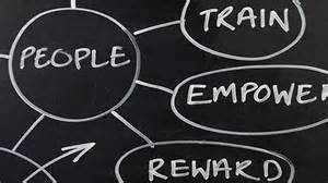 human resource management career profile hr careers