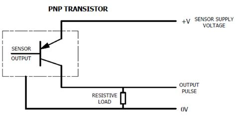 pnp transistor flow of current flow meter output selecting the optimum output for your flowmeter
