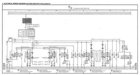 moon roof wiring diagram 1998 volvo s70 wiring diagram