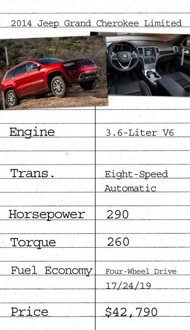 P1281 Jeep Grand Difference Between Jeep Grand 2015 And 2014
