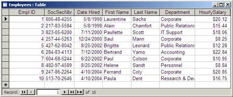 employee names list employee name list images