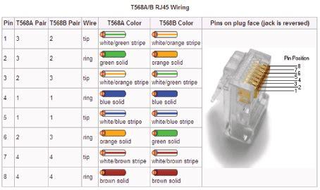 cat6 cable colour code pdf efcaviation