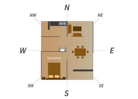 vastu  almirah position  bedroom psoriasisgurucom