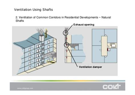 Non Open Floor Plans cpd presentation smoke ventilation using shafts