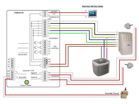 honeywell rth6350d wiring diagram honeywell thermostat