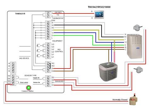 Honeywell Rth8580wf Wiring Diagram Heat Pump Coleman Furnace Wiring Diagram Wiring Diagram