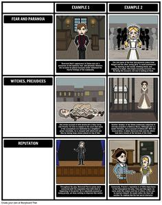 themes and ideas of the crucible 1000 images about the crucible on pinterest salem witch