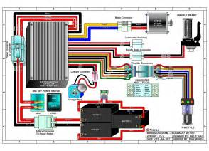 150cc gy6 parts diagram 150cc free engine image for user manual