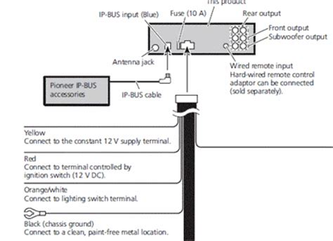 wiring diagram for pioneer deh p4200ub wiring get free