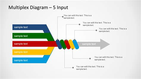 input process output diagram 5 input 1 output diagram for powerpoint slidemodel