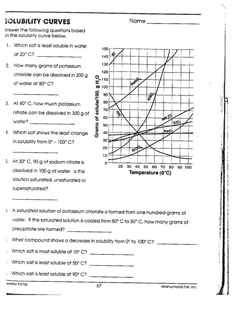Solubility Graph Worksheet Answer Key solubility worksheet answer key