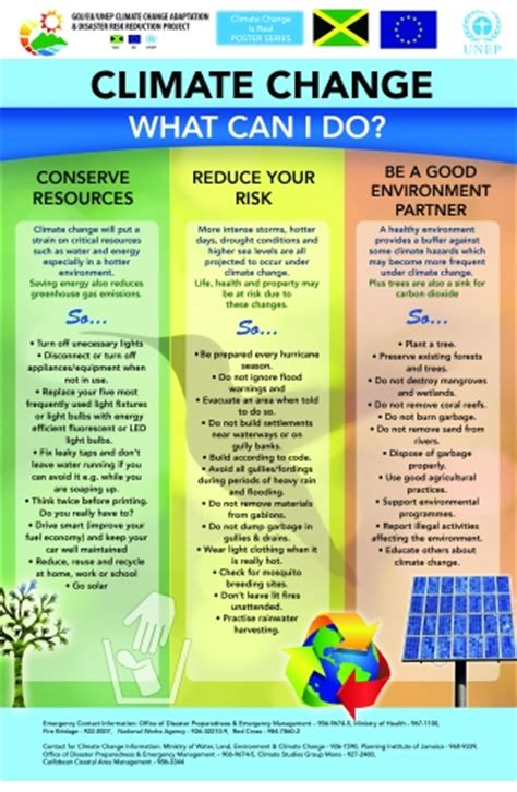 Climate Change Resources For Jamaica Physics Climate Change Brochure Template