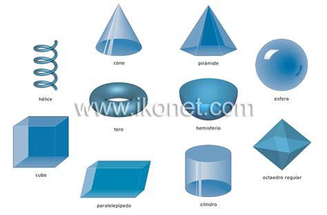 figuras geometricas universales ciencia gt s 237 mbolos cient 237 ficos gt formas geom 233 tricas