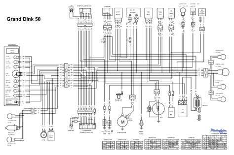 kymco agility 50 wiring diagram agnitum me