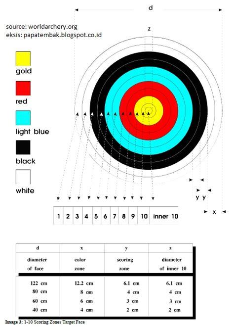 Bantalan Target Panahan Archery Kuat Panahan 1 ukuran target untuk pertandingan indoor dan outdoor menurut peraturan fita world archery