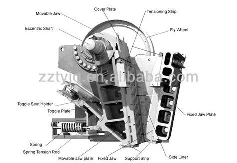 jaw crusher diagram mineral used mini jaws crusher for gravel buy mini