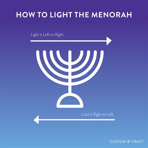 how to light a menorah how to light the menorah diy holidays rituals