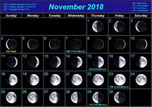 Calendar 2018 With Moon Phases Moon Phases