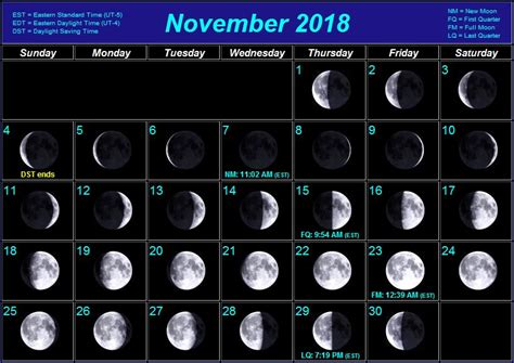 Calendar 2018 Moon Phases Moon Phases