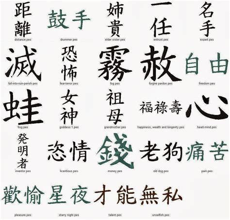 tattoo ideas japanese words and phrases kanji tattoos