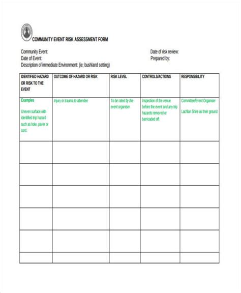 37 Risk Assessment Forms Sle Templates Community Risk Assessment Template