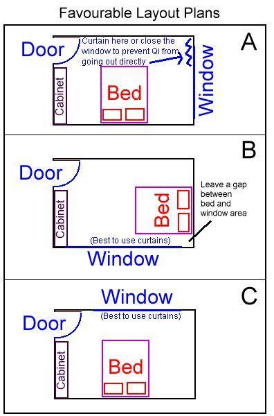 feng shui bed placement    bedroom  pinterest