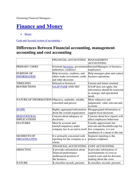 What Is The Difference Between Finance And An Mba by Difference Between Financial Accounting Cost Accounting