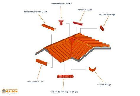 Tuile Faitage by Raccord Fa 238 Tage Ar 234 Tier Pour Plaque Pvc Imitation Tuile